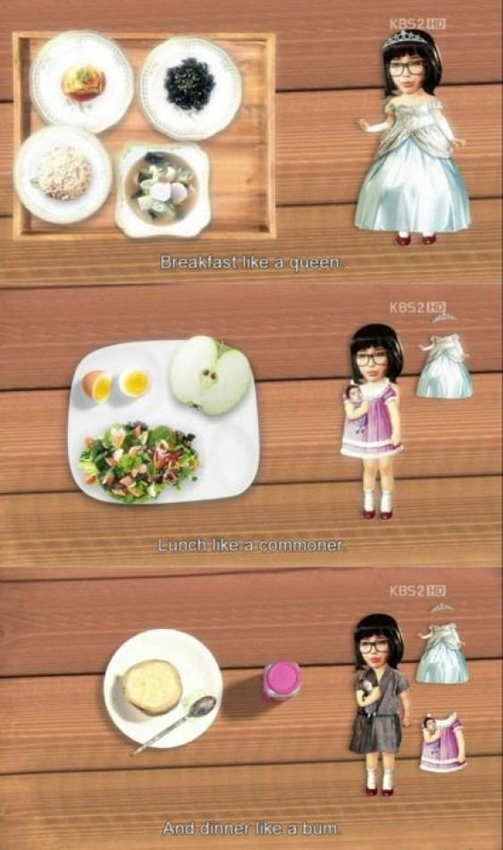 Portion sizing for thigh gaps