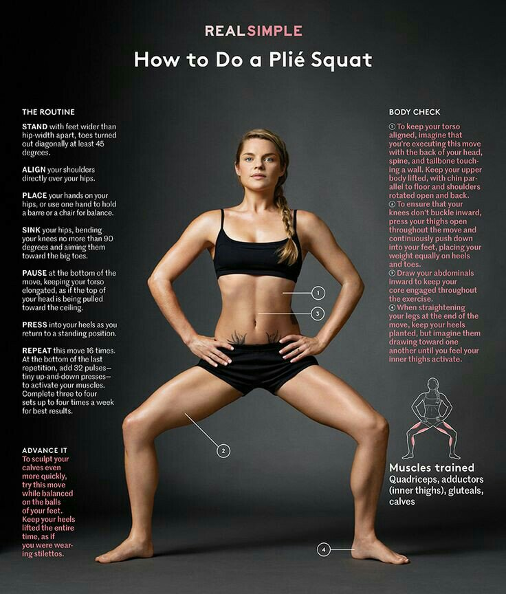 Infographics on how to perform a plié squat